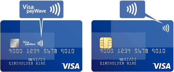 クレジットカードのタッチ決済@マーク